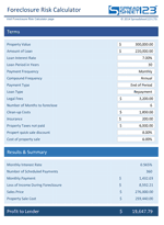 Foreclosure Risk Calculator